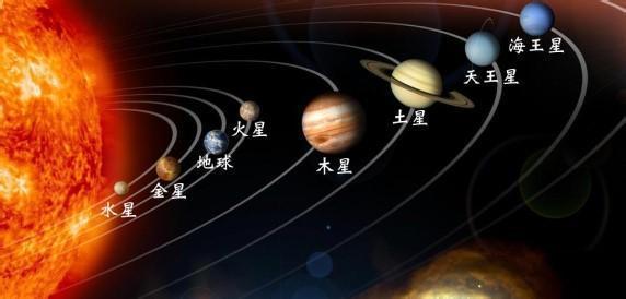 八大行星排列顺序:太阳系八大行星详细资料