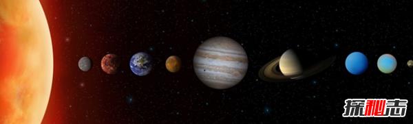 水星是什么星球?太阳系水星的十大惊人秘密