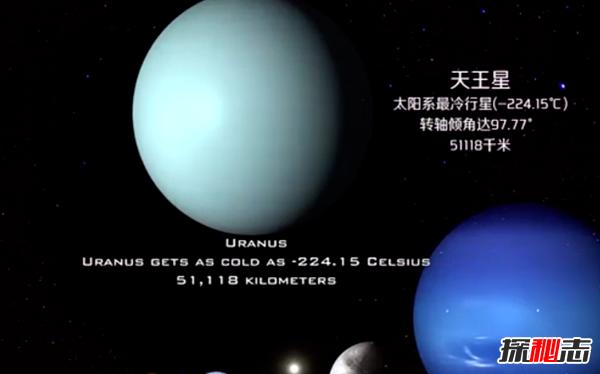 天王星有多恐怖?关于天王星的十大科普知识