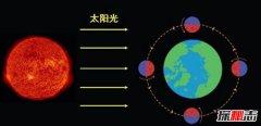 月球(qiu)背面有陽光嗎 月球(qiu)背面是什麼樣子的