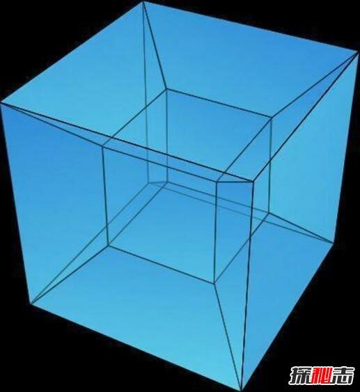 十一维空间是什么?