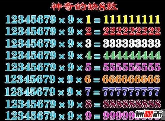 揭秘神奇的缺8數,012345679中沒有8產生的奇妙性質