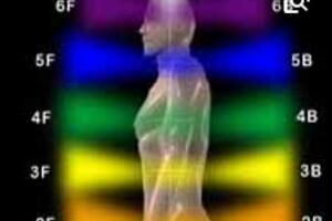 人体辉光之谜,如何看到人体辉光颜色(身体散发五彩光芒)