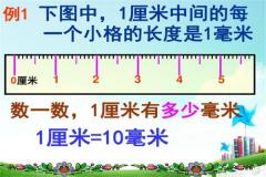 毫米單(dan)位換算(suan) 常用(yong)十進(jin)制(10毫米等(deng)于1厘(li)米)