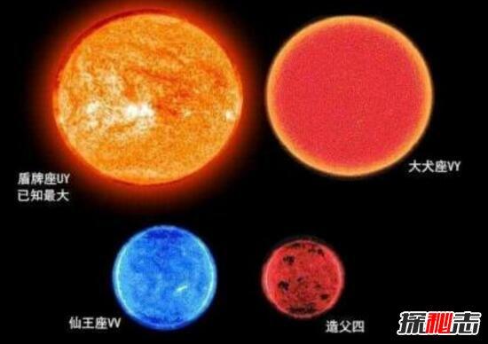 宇宙中最大的星球_宇宙中最大的星球是哪个_宇宙中最大的星球对比