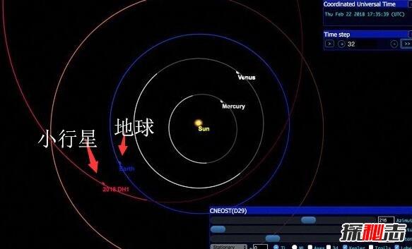 小行星飞掠地球2018(动图),盘点5大威胁过地球的小行星