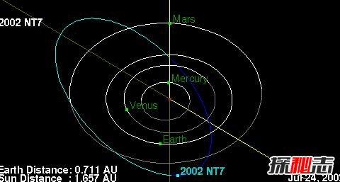 小行星撞击地球视频图片