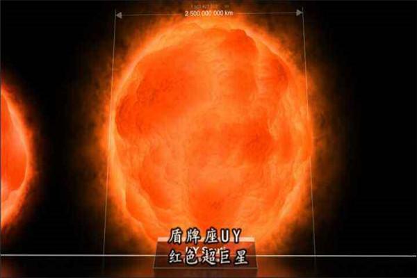 银河系十大恒星排行榜 太阳居然最后一名