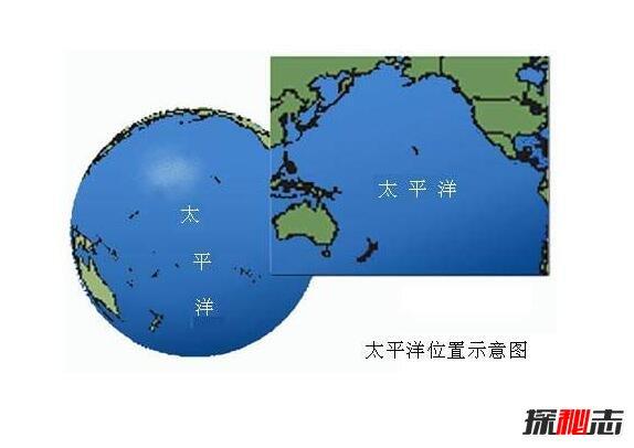 世界上最大的海洋:太平洋,覆盖全球49.8%海洋