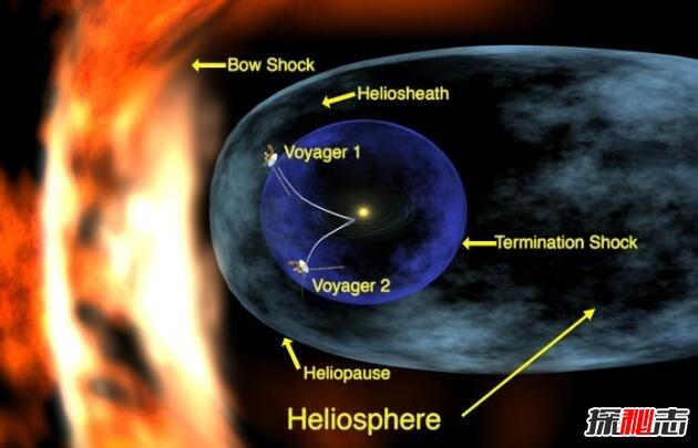 旅行者1号25亿年后:飞出银河系,也可能是一堆白骨