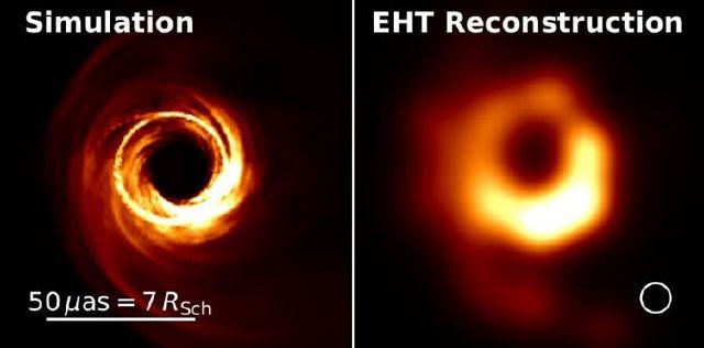 黑洞吞噬的东西去哪了?黑洞有人进去过吗