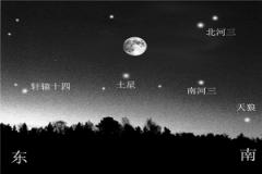 北河三比太阳大多少 北河三相当于77个太阳大小