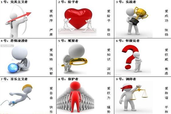 九型人格分析1至9型,全面解析9种性格,看看你是哪种