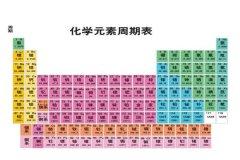 最新发现的元素119 元素119是什么它拥有什么性质