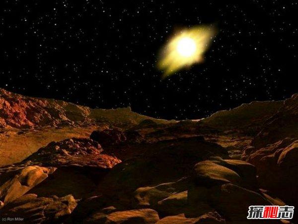 水星上看太阳好恐怖,七大行星看太阳美丽至极