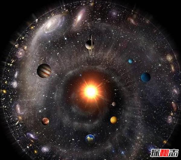 宇宙12级文明划分,地球文明相当于0.75个一级文明