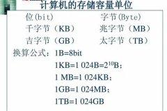 gb是什么意思:计算机存储单位(储存容量)