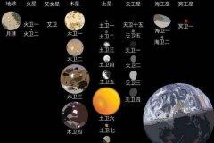 木星有多少顆衛(wei)星?木星最大的(de)衛(wei)星有多大(超過水星)