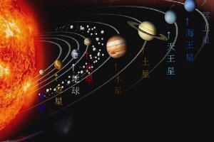 木星和土星哪个大,木星和土星哪个卫星多/木星大卫星也多