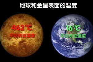 金星比地球大多少,金星比地球温度高的原因/离太阳更近