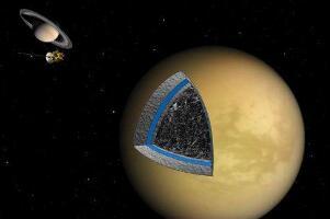土星卫星上有生命吗,土星卫星适合人类居住/3颗可住人