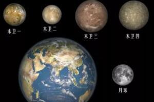 木卫三比地球大吗,木卫三有生命吗/比地球小疑似有生命