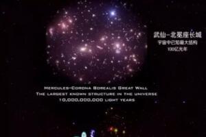 宇宙第一大结构是什么,武仙-北冕座长城/太阳直径的7亿亿倍