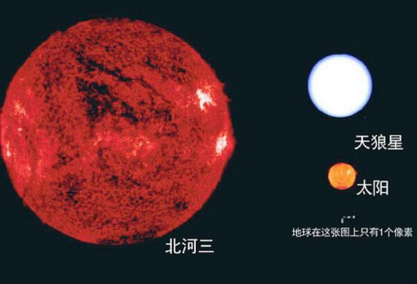 主序星是什么,最大的主序星是太阳的100倍/附主序星分类