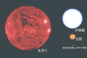 银河系十大恒星排行榜,盾牌座UY排第一位/可装下45亿颗太阳