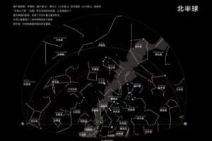 北天星座有哪些,29大星座/占天空八十八星座的三分之一