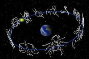 黄道星座有哪些,众所周知的十二星座/占全部星座的1/8