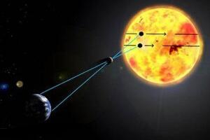金星凌日时间是什么时候,2012年6月6日(下次看到是在2117年)