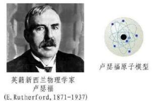 二十世纪最伟大的物理学家,欧内斯特·卢瑟福(原子物理学之父)