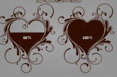 哥特式爱情什么意思?哥特式爱情在生活中常见吗