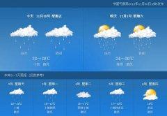 天气预报是怎么预测天气的?天气预报制定需要哪些步骤