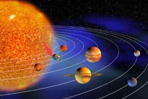太阳和地球的比例图,体积比为1:130万(质量为地球的33万倍)