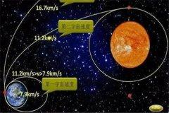 第一宇宙速度是多少:7.9千米每小时(第一宇宙速度意义)