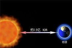 距离地球最近的恒星是什么星:太阳(太阳系唯一一颗恒星)