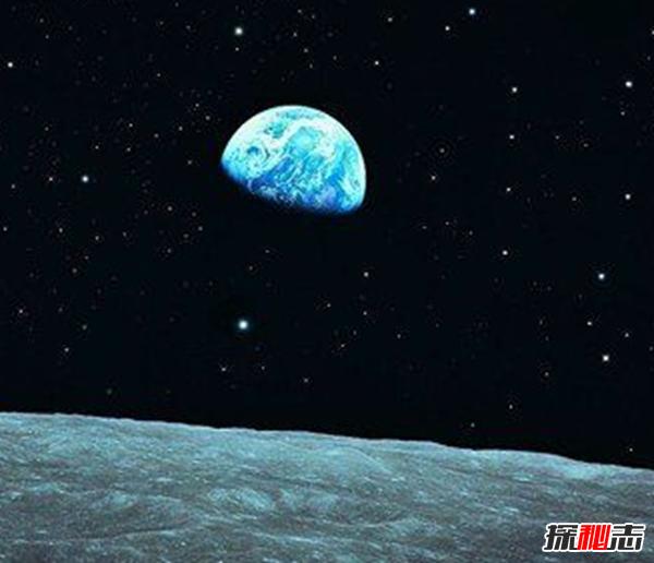 地球之外有生命吗?外星生命十大最新发现