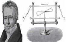 电磁是谁发明的 电磁现象的发现历程经过