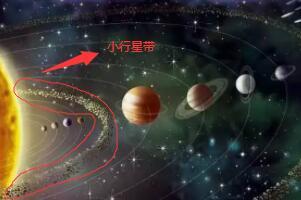 小行星带位于什么之间,火星和木星轨道之间(有50多万颗小行星)