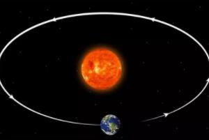 地球为什么围绕太阳转,太阳引力极大(地球转动达成平衡)