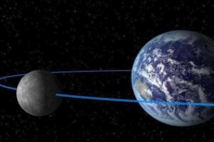月亮自转一圈多少时间,27.3天(月球一天相对于一个月)