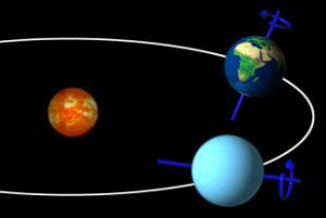 天王星自转周期是多少天,15.6小时(公转周期30685日)