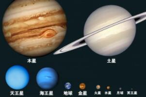 木星有多大,直径142984千米(体积是地球的1316倍)