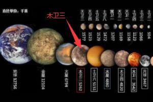 木星最大的卫星有多大,木卫三直径5256千米(太阳系最大卫星)