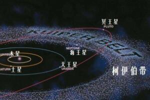 阋神星和冥王星哪个大,冥王星更大(两者相差45千米)