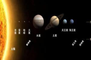 七大行星大小排列顺序,其实是八大(水星最小/木星最大)