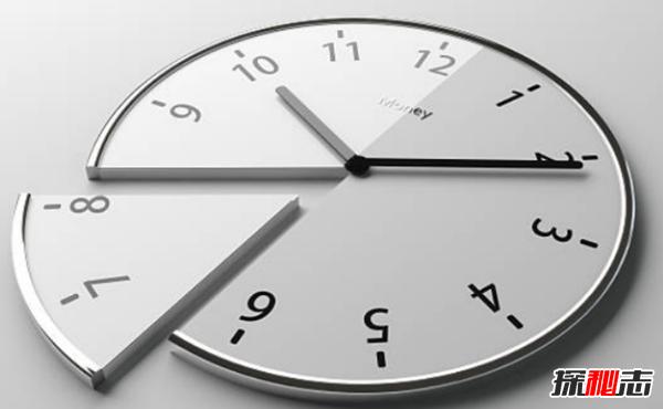 为什么说时间宝贵?关于珍惜时间的15大重要性