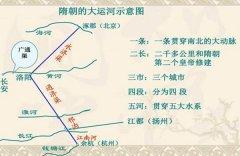 卫河的源头在哪里 它是海河水系的一条支流(太行山脉)